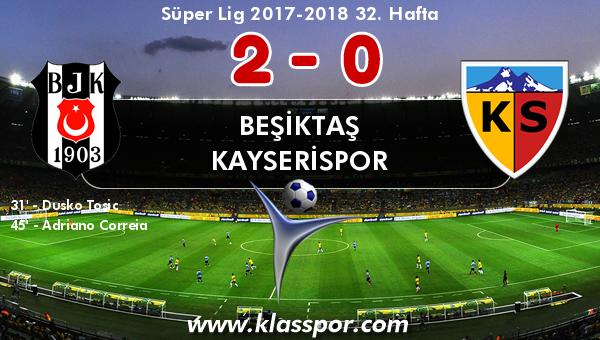 Beşiktaş 2 - Kayserispor 0