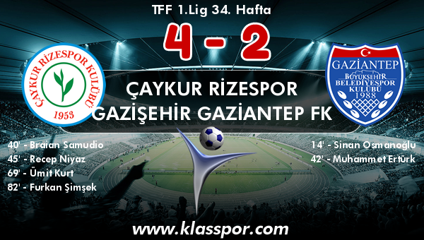 Çaykur Rizespor 4 - Gazişehir Gaziantep FK 2