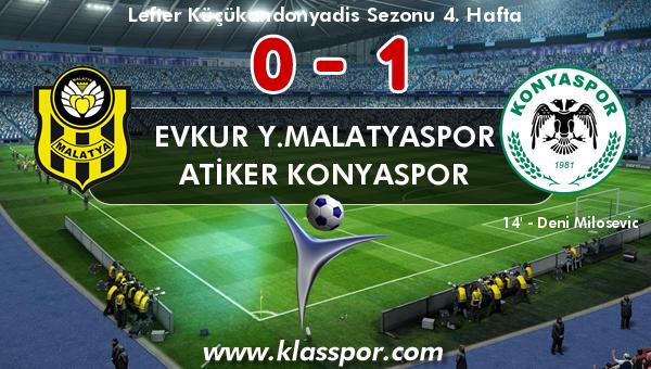 Evkur Y.Malatyaspor 0 - Atiker Konyaspor 1