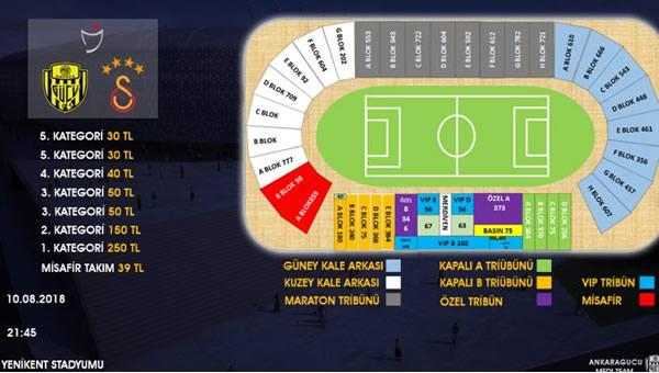 Ankaragücü - Galatasaray maç bilet fiyatları belli oldu...