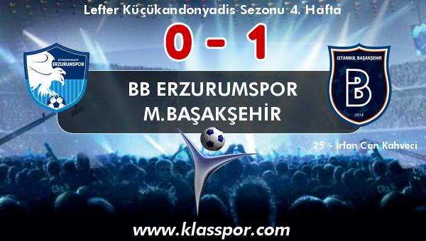 BB Erzurumspor 0 - M.Başakşehir 1