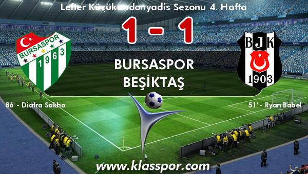 Bursaspor 1 - Beşiktaş 1