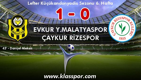 Evkur Y.Malatyaspor 1 - Çaykur Rizespor 0