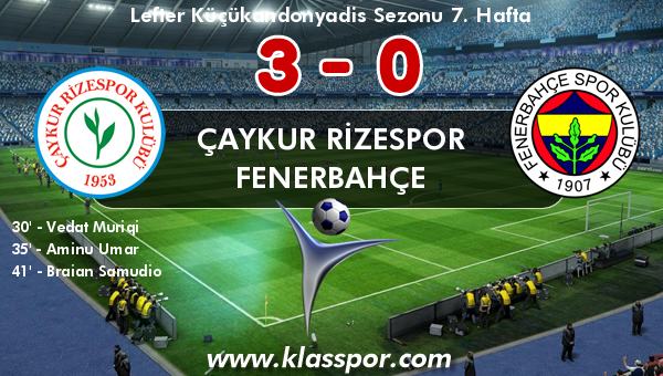 Çaykur Rizespor 3 - Fenerbahçe 0