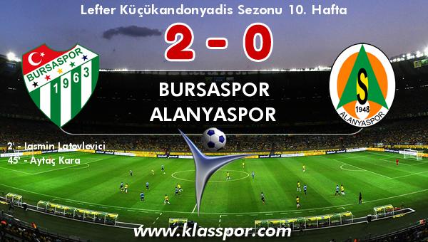 Bursaspor 2 - Alanyaspor 0