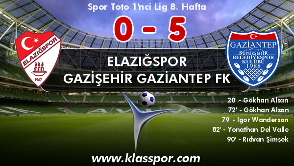 Elazığspor 0 - Gazişehir Gaziantep FK 5