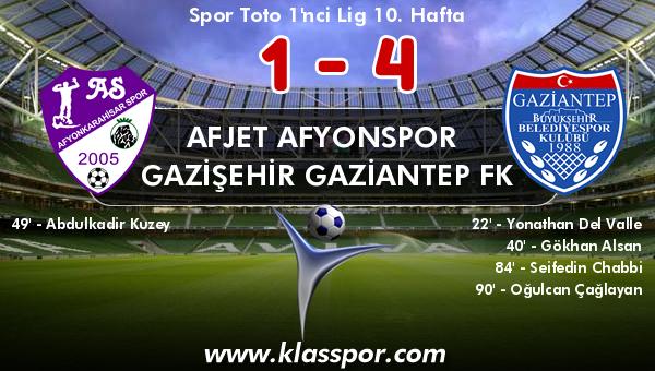 Afjet Afyonspor  1 - Gazişehir Gaziantep FK 4