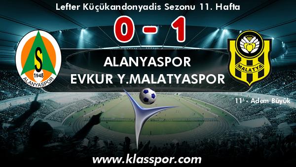 Alanyaspor 0 - Evkur Y.Malatyaspor 1