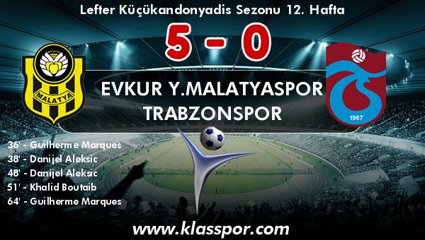 Evkur Y.Malatyaspor 5 - Trabzonspor 0