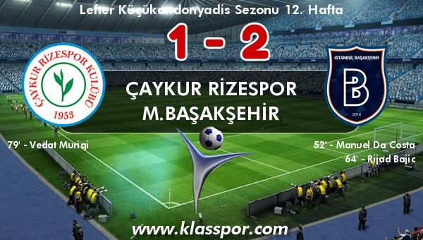 Çaykur Rizespor 1 - M.Başakşehir 2