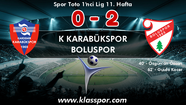 K Karabükspor 0 - Boluspor 2