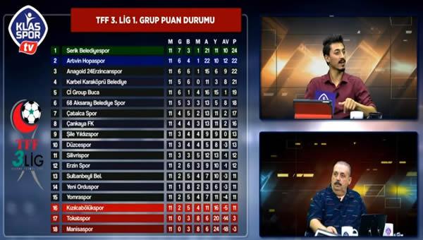 Alt Ligler Ankara takımlarını değerlendirdi