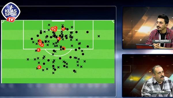 Galatasaray - MKE Ankaragücü maçı analizi