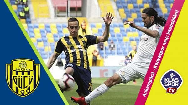 Ankaragücü-Konyaspor istatistikleri