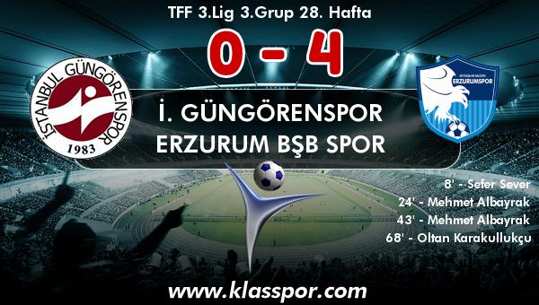 İ. Güngörenspor 0 - Erzurum Bşb Spor 4
