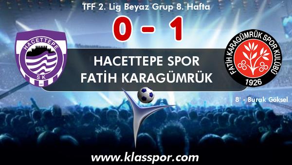 Hacettepe Spor 0 - Fatih Karagümrük 1