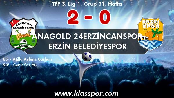 Anagold 24Erzincanspor 2 - Erzin Belediyespor 0