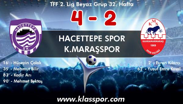 Hacettepe Spor 4 - K.Maraşspor 2