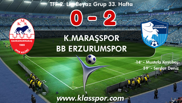 K.Maraşspor 0 - BB Erzurumspor 2