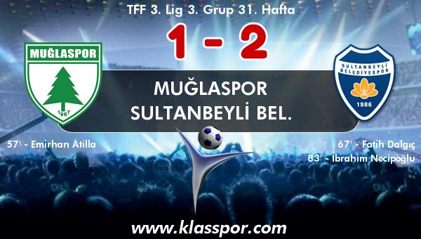 Muğlaspor 1 - Sultanbeyli Bel. 2
