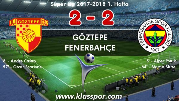 Göztepe 2 - Fenerbahçe 2