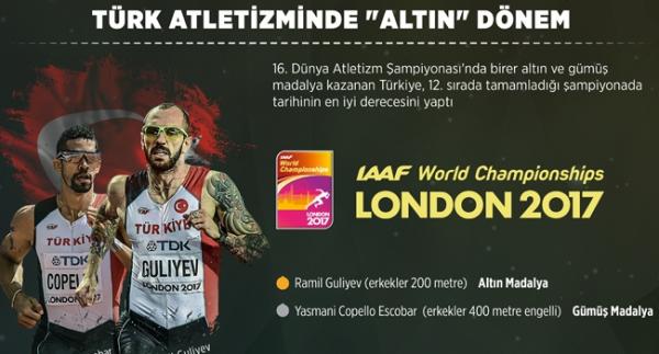 Türk atletizminde altın çağ
