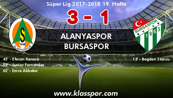 Alanyaspor 3 - Bursaspor 1