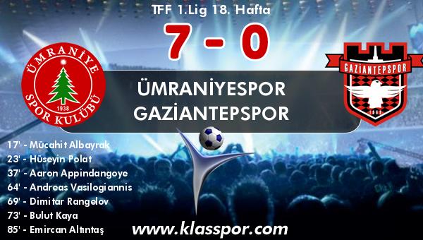 Ümraniyespor 7 - Gaziantepspor 0