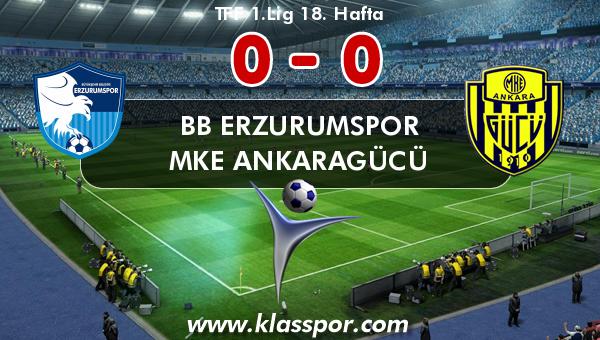 BB Erzurumspor 0 - MKE Ankaragücü 0