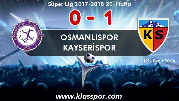 Osmanlıspor 0 - Kayserispor 1