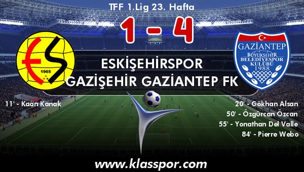 Eskişehirspor 1 - Gazişehir Gaziantep FK 4
