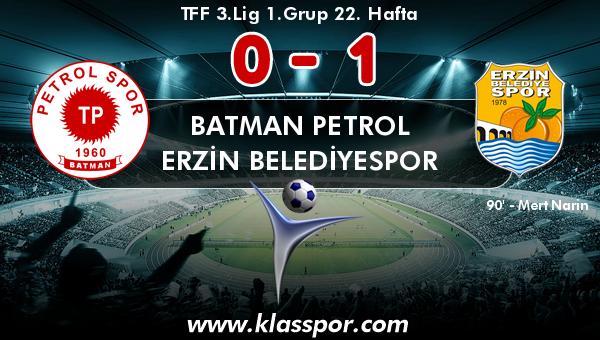 Batman Petrol 0 - Erzin Belediyespor 1