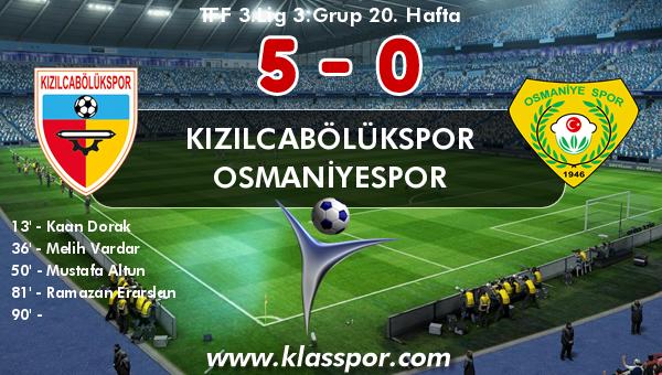 Kızılcabölükspor 5 - Osmaniyespor 0