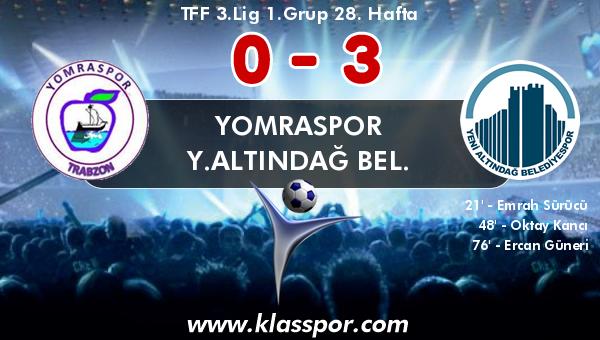 Yomraspor 0 - Y.Altındağ Bel. 3