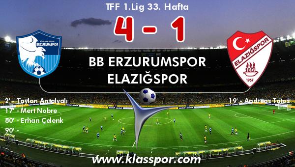 BB Erzurumspor 4 - Elazığspor 1