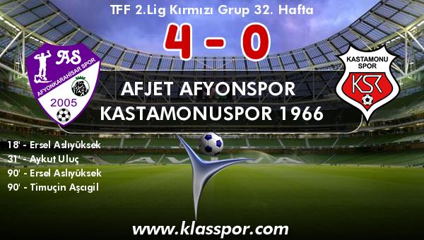 Afjet Afyonspor  4 - Kastamonuspor 1966 0