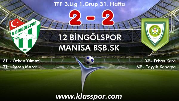 12 Bingölspor 2 - Manisa BŞB.SK 2