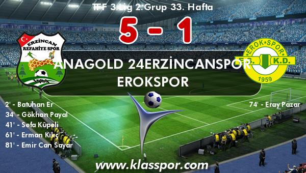 Anagold 24Erzincanspor 5 - Erokspor 1