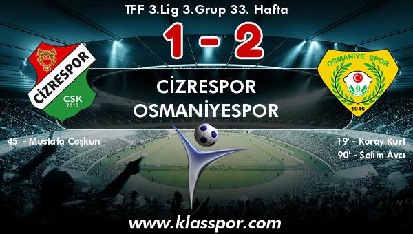 Cizrespor 1 - Osmaniyespor 2