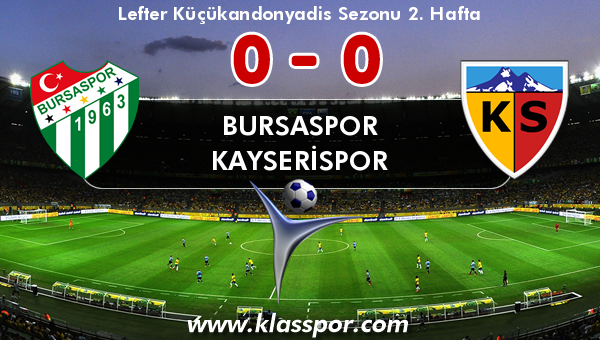 Bursaspor 0 - Kayserispor 0