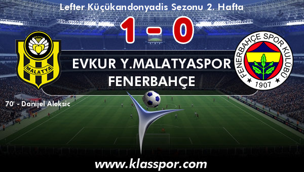 Evkur Y.Malatyaspor 1 - Fenerbahçe 0