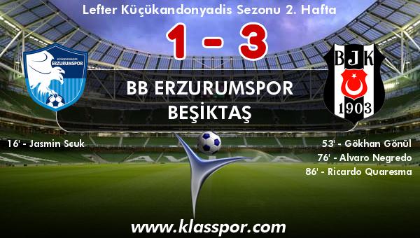 BB Erzurumspor 1 - Beşiktaş 3