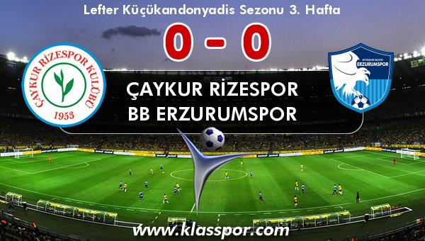 Çaykur Rizespor 0 - BB Erzurumspor 0
