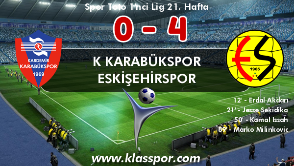 K Karabükspor 0 - Eskişehirspor 4