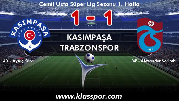 Kasımpaşa 1 - Trabzonspor 1