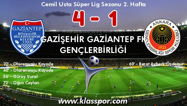 Gazişehir Gaziantep FK 4 - Gençlerbirliği 1